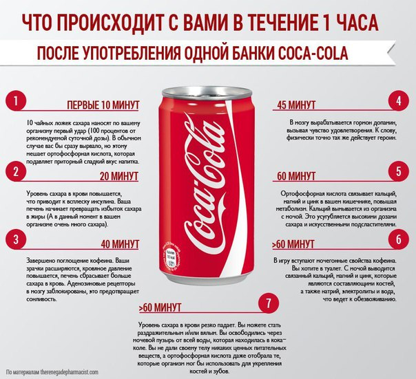 an analysis of od interventions that can increase the performance of coca cola Produced by the coca cola company, 'coke' is an extremely popular carbonated beverage sold all over the world when it was invented in the 19 th century, the product was intended to be used as a medicine.