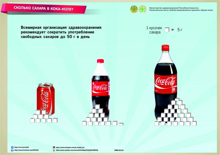 importance of water and its comparison with coca cola The coca-cola company (nyse: ko) is a global leader in the beverage industry that offers hundreds of brands, including soft drinks, fruit juices, sports drinks and other beverages it found initial success and was made famous by the soft drink for which the company is named the company is based in.